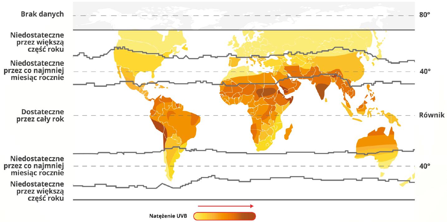 Poziom natężenia UVB na świecie